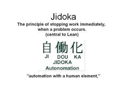 Jidoka, automation with a human element. The overriding principle of andon