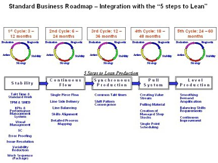 business improvement pic 4