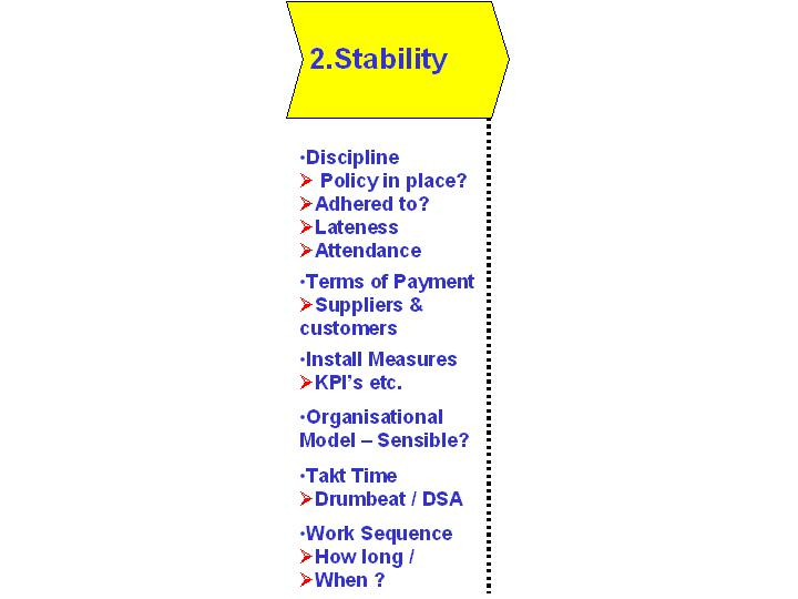 Stability is the key to building lean manufacturing success
