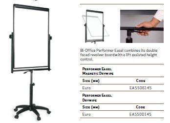 lean visual display board