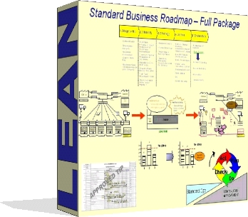 Lean Manufacturing powerpoint package