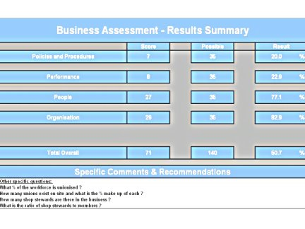 lean assessment kpi's for business basics