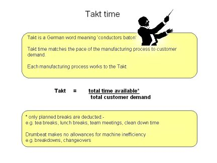 Takt time - available production time divided by customer demand
